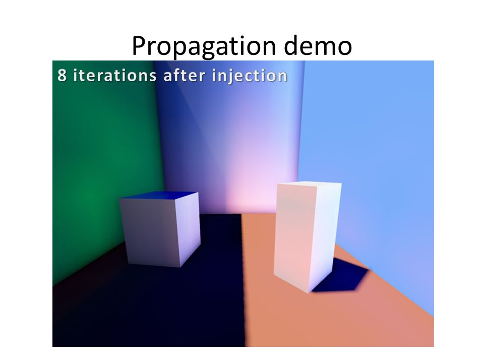 Cascaded Light Propagation Volumes for Indirect Lighting