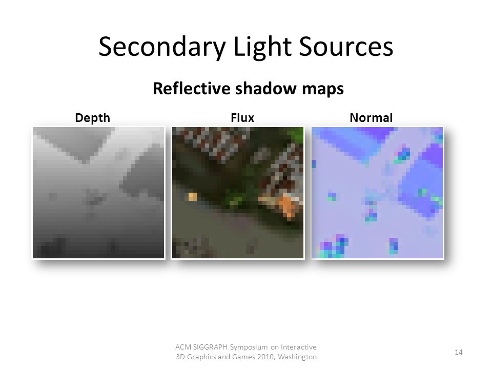 Secondary Light Sources