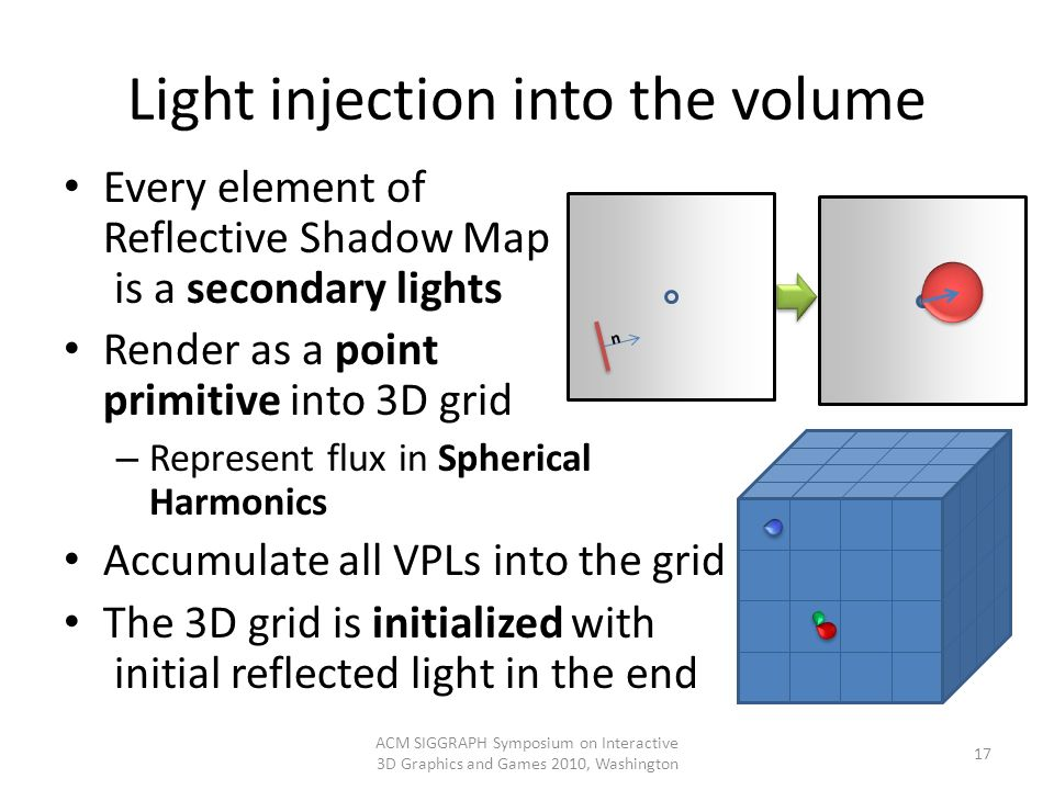 Light injection into the volume