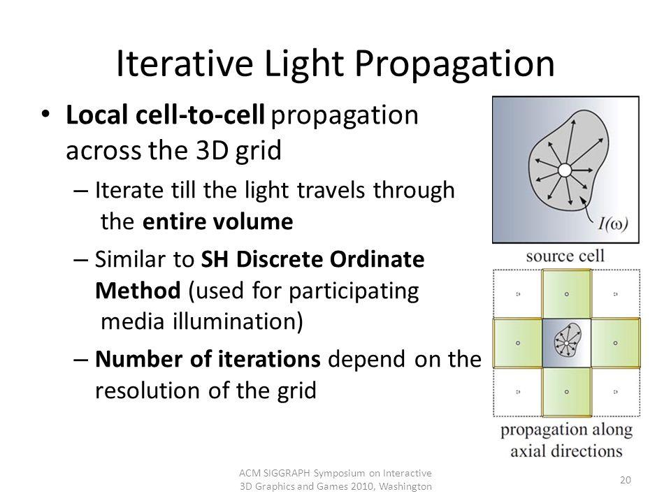 Iterative Light Propagation