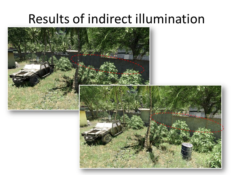 Results of indirect illumination