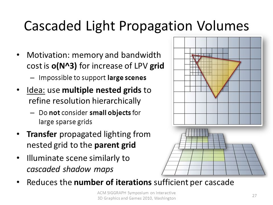 Cascaded Light Propagation Volumes