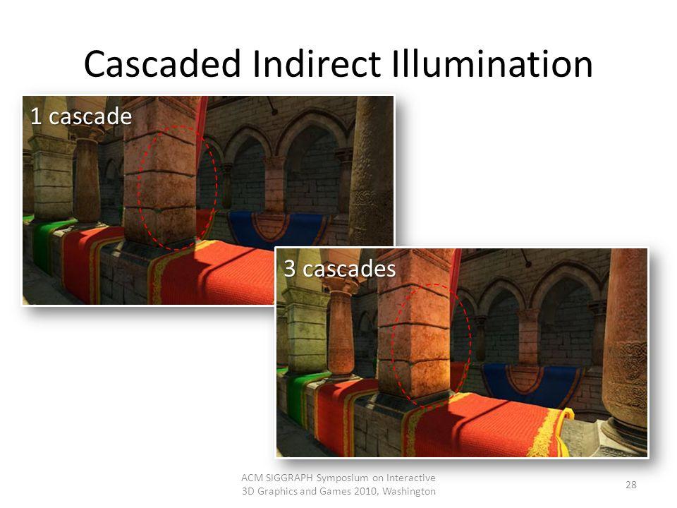 Cascaded Indirect Illumination