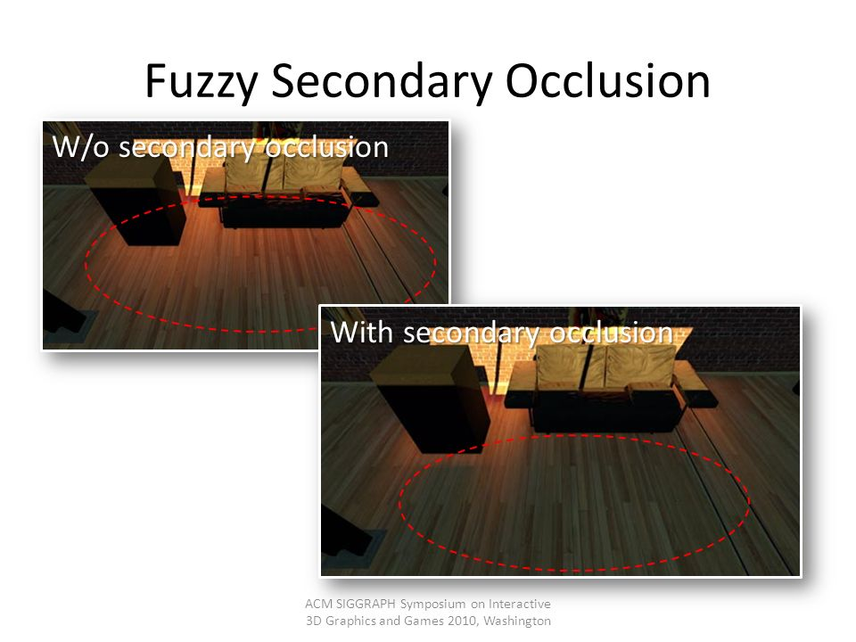 Fuzzy Secondary Occlusion