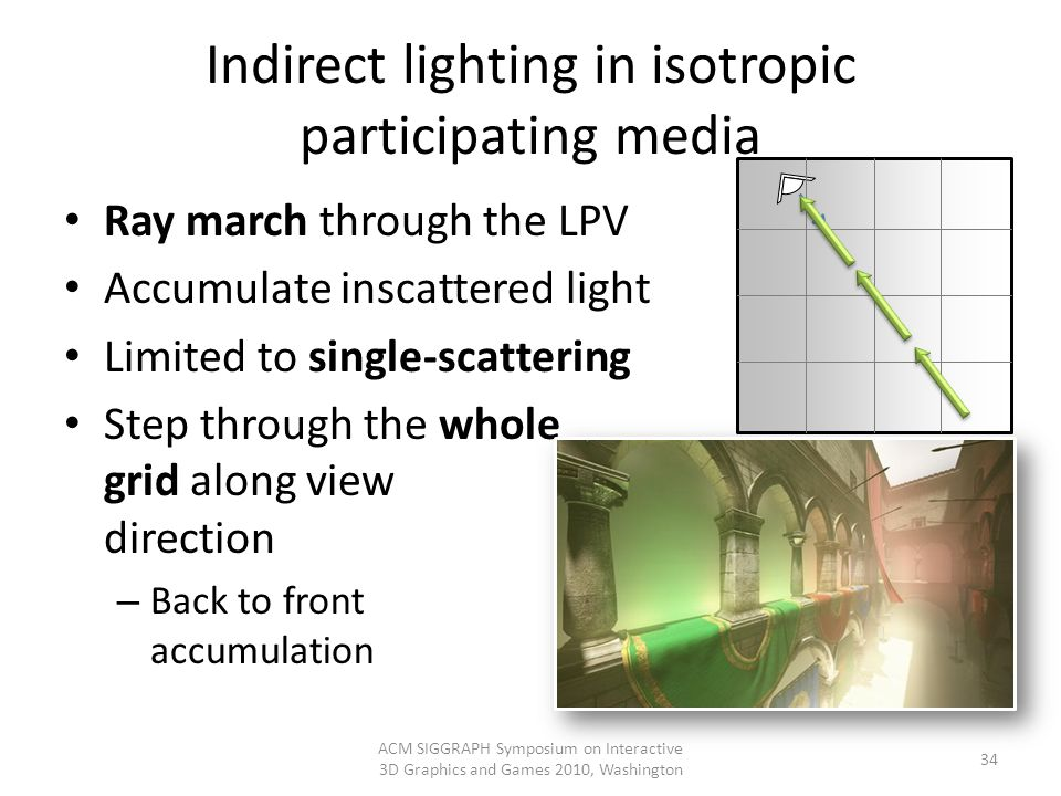 Indirect lighting in isotropic participating media