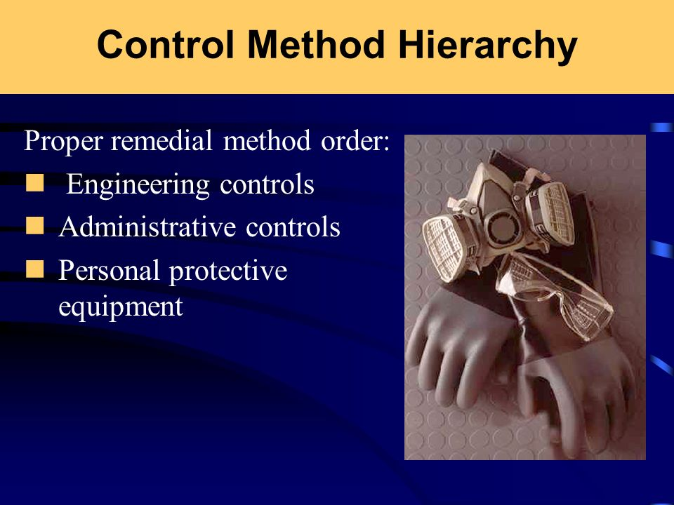 Control Method Hierarchy