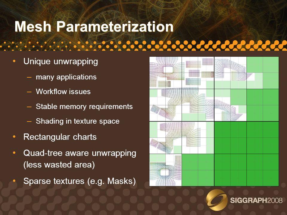 Mesh Parameterization