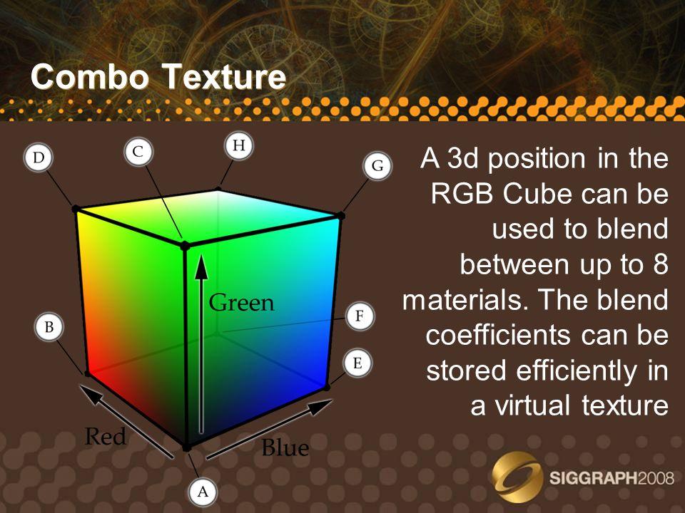 Combo Texture