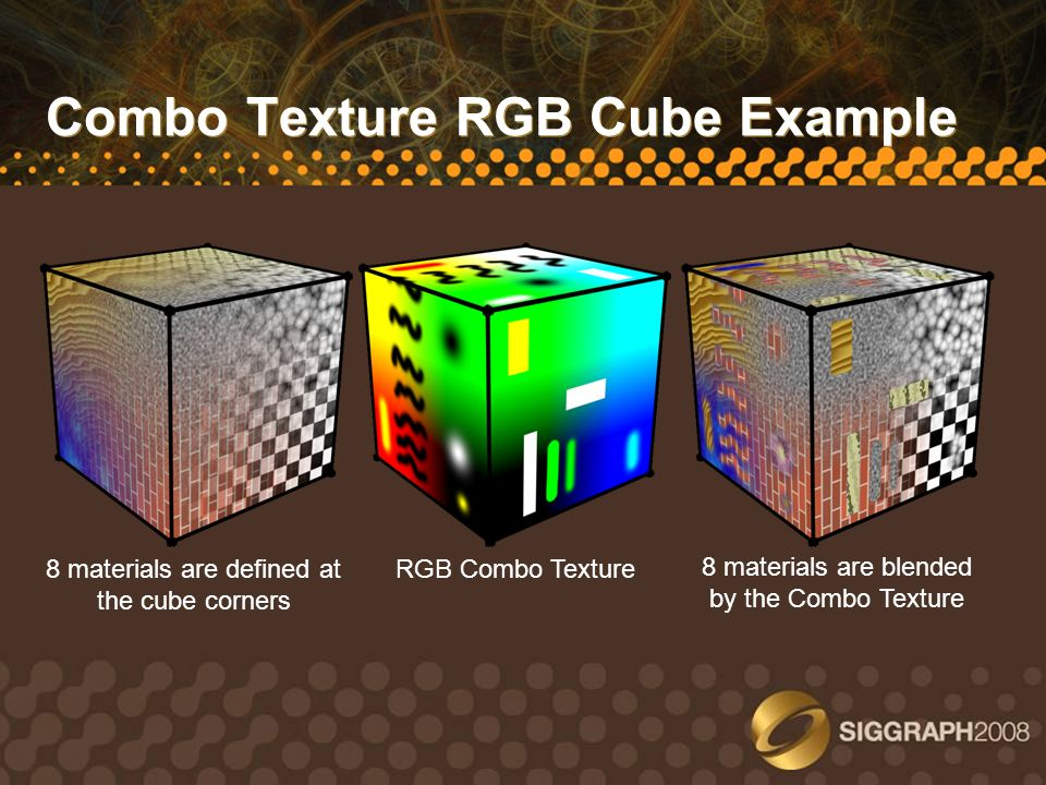 Combo Texture RGB Cube Example