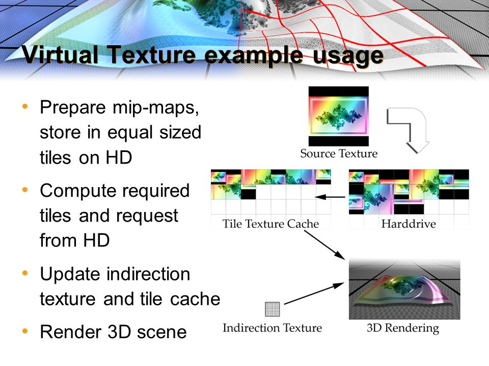 Virtual Texture example usage