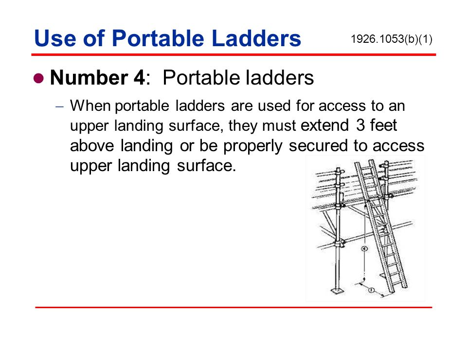 Use of Portable Ladders