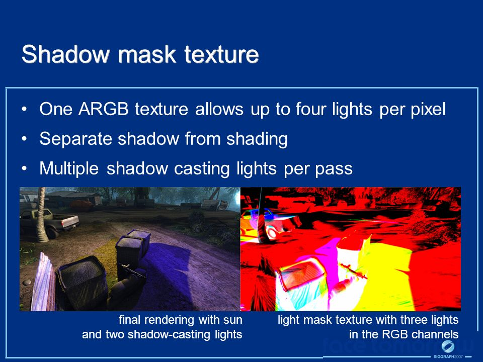 Shadow mask texture One ARGB texture allows up to four lights per pixel. Separate shadow from shading.