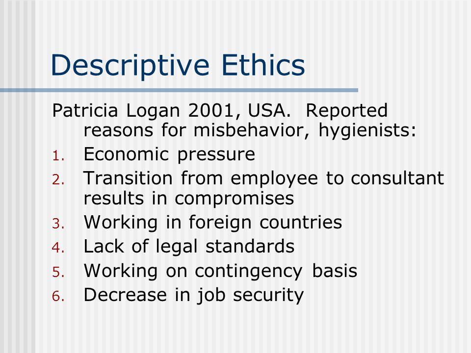 Descriptive Ethics Patricia Logan 2001, USA. Reported reasons for misbehavior, hygienists: Economic pressure.