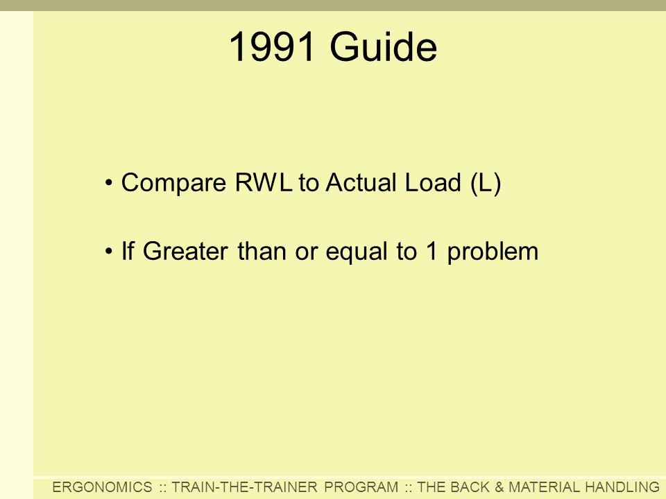 1991 Guide Compare RWL to Actual Load (L)