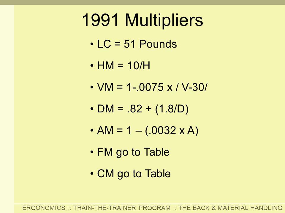 1991 Multipliers LC = 51 Pounds HM = 10/H VM = 1-.0075 x / V-30/