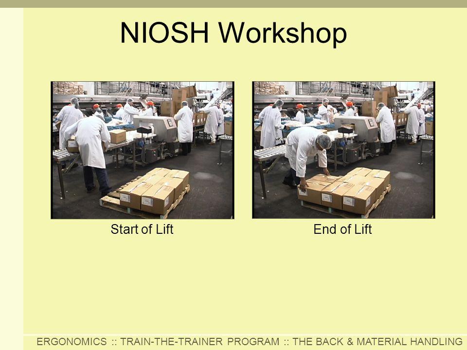 NIOSH Workshop Start of Lift End of Lift