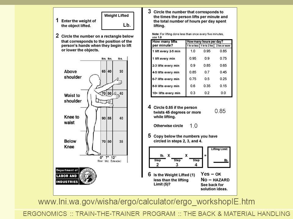 www.lni.wa.gov/wisha/ergo/calculator/ergo_workshopIE.htm