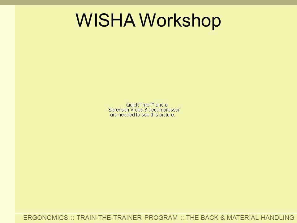 WISHA Workshop