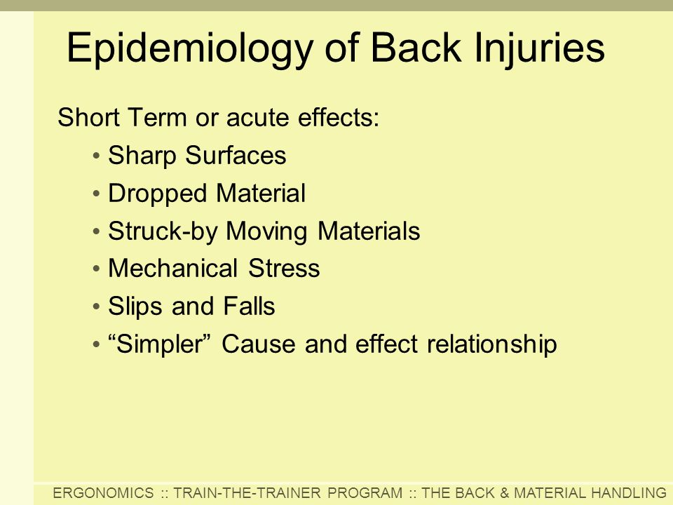 Epidemiology of Back Injuries