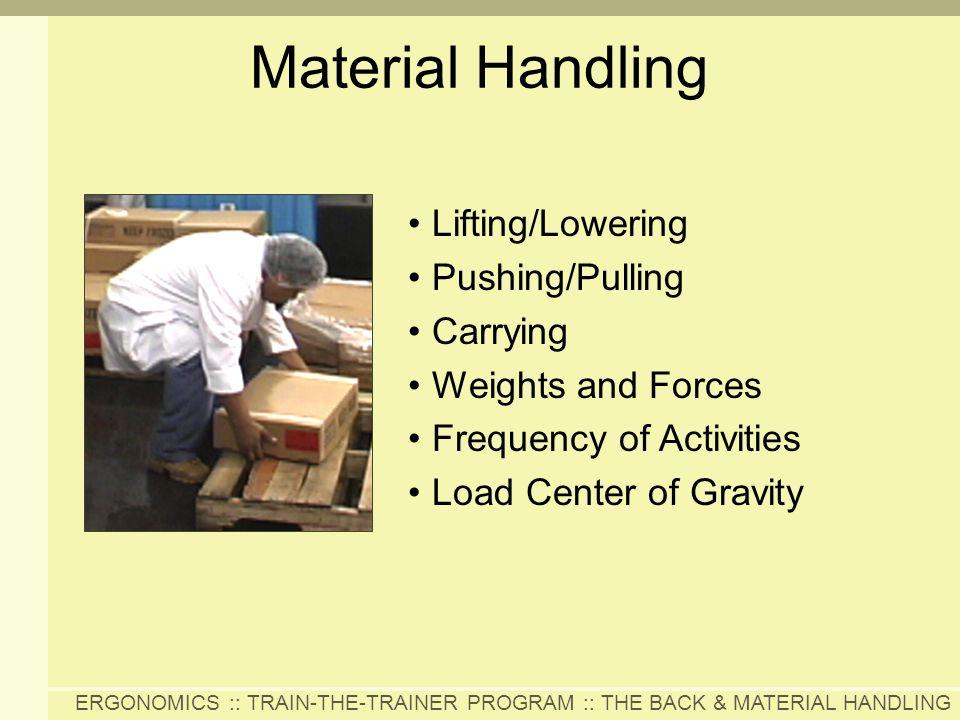 Material Handling Lifting/Lowering Pushing/Pulling Carrying