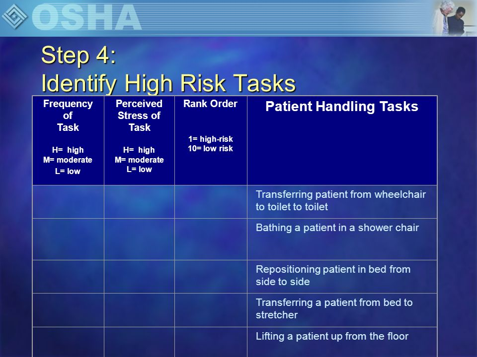 Step 4: Identify High Risk Tasks
