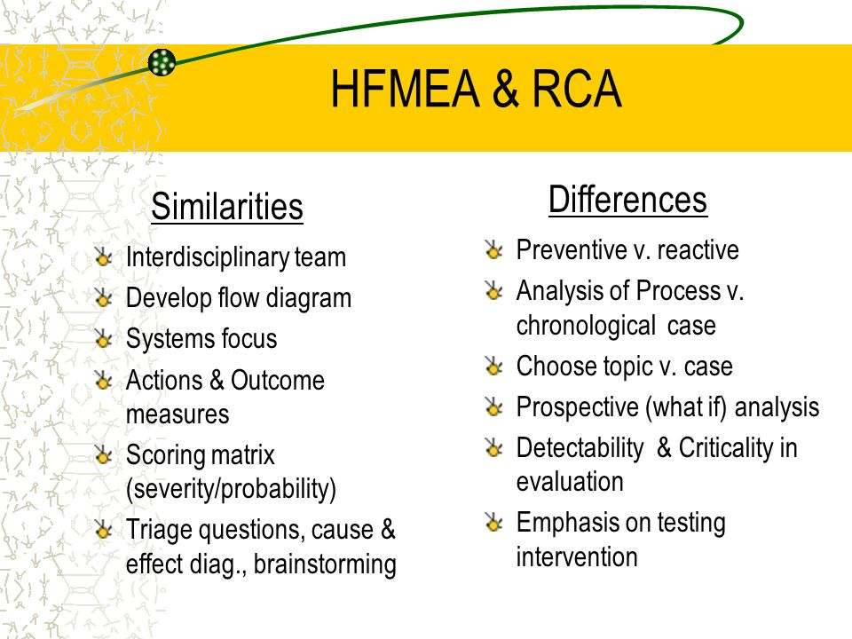 HFMEA & RCA Differences Similarities Preventive v. reactive