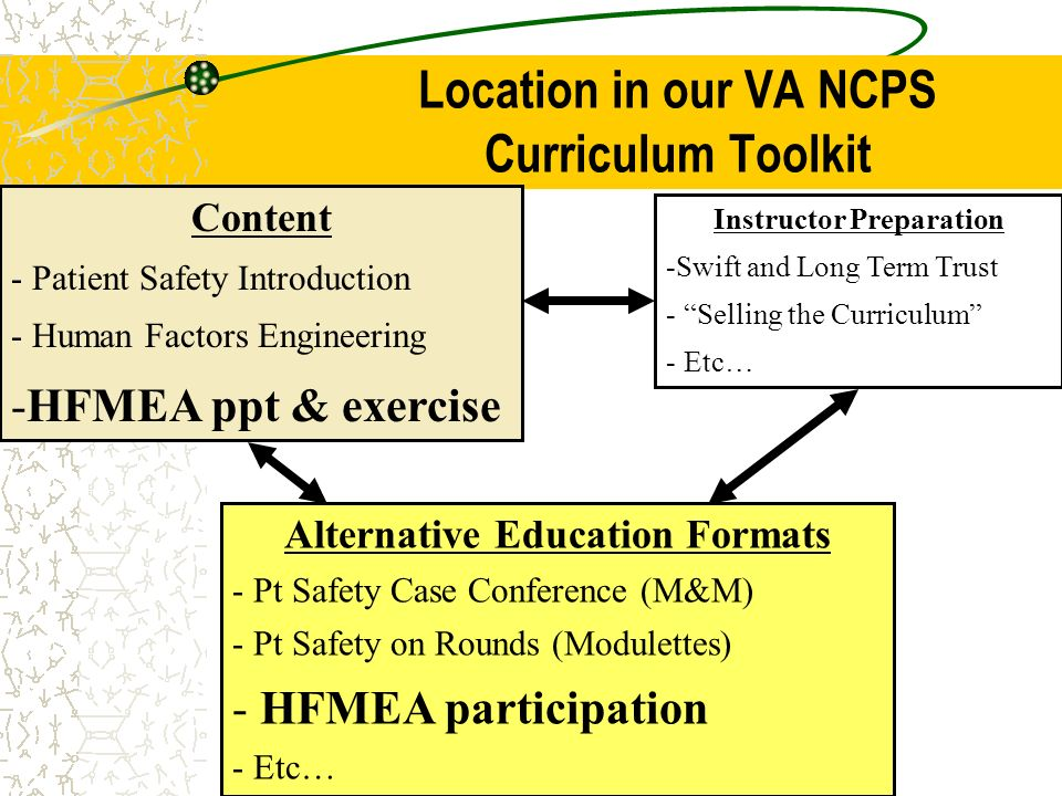 Location in our VA NCPS Curriculum Toolkit