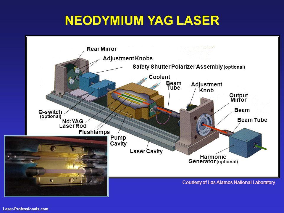 Safety Shutter Polarizer Assembly (optional)