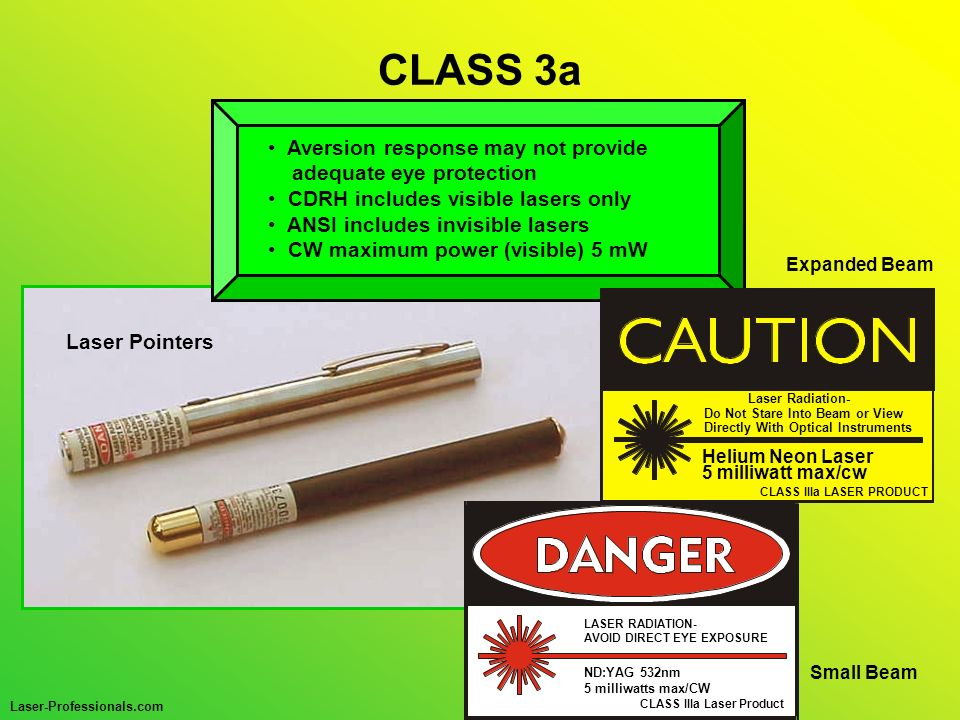 CLASS 3a Aversion response may not provide adequate eye protection