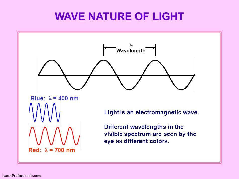 WAVE NATURE OF LIGHT Blue: l = 400 nm