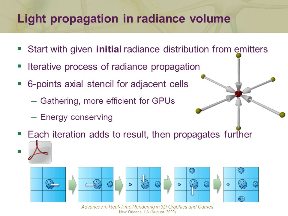 Light propagation in radiance volume
