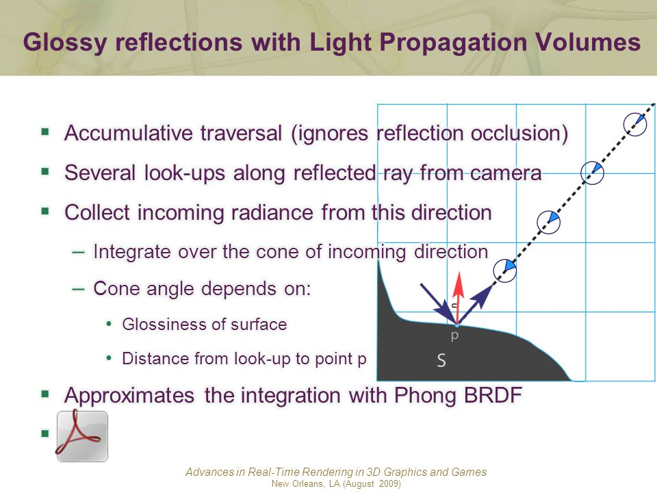 Glossy reflections with Light Propagation Volumes