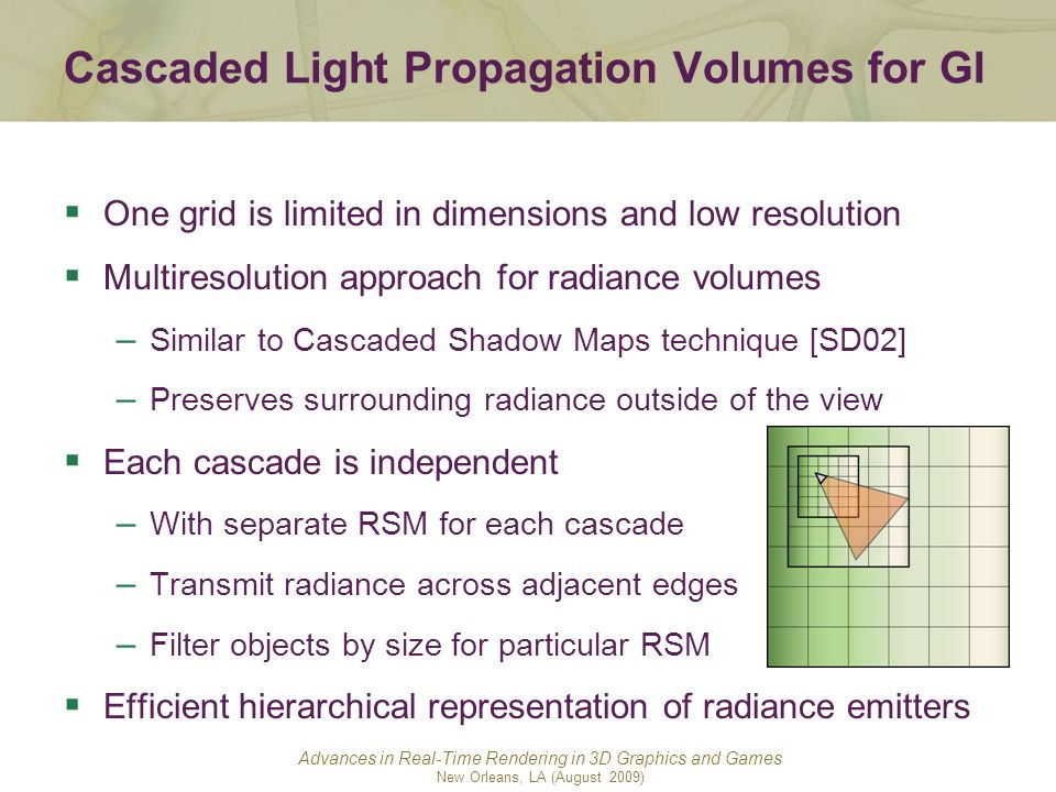 Cascaded Light Propagation Volumes for GI