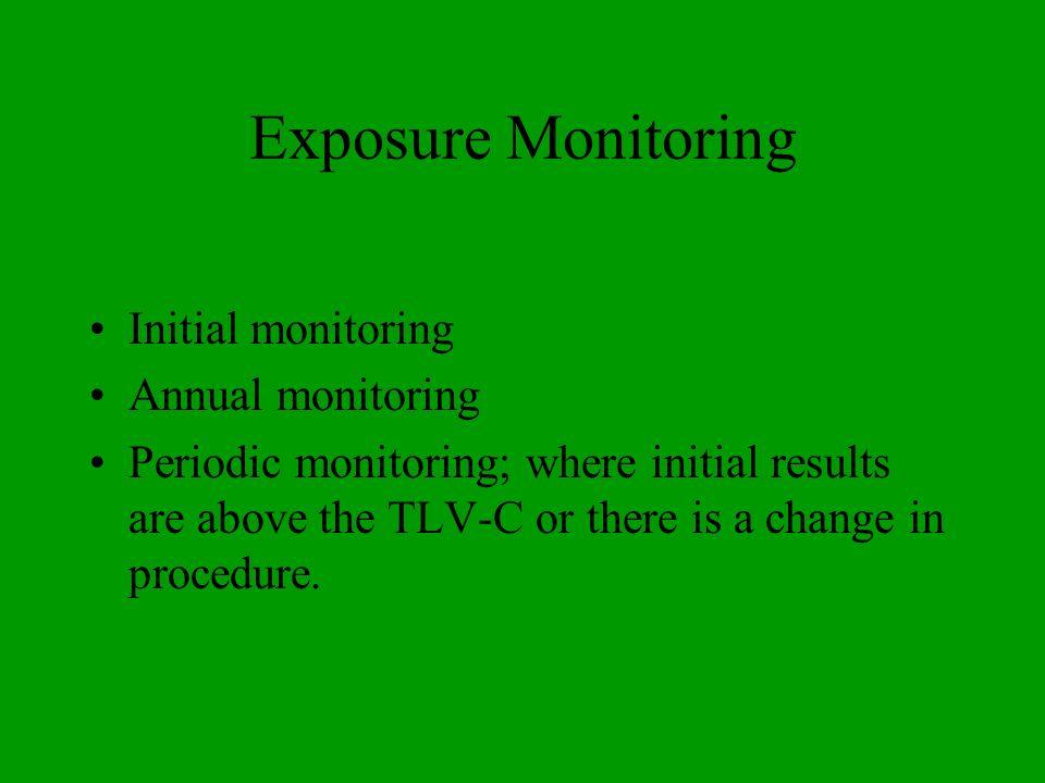 Exposure Monitoring Initial monitoring Annual monitoring