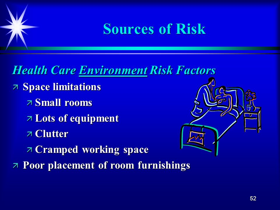 Sources of Risk Health Care Environment Risk Factors Space limitations