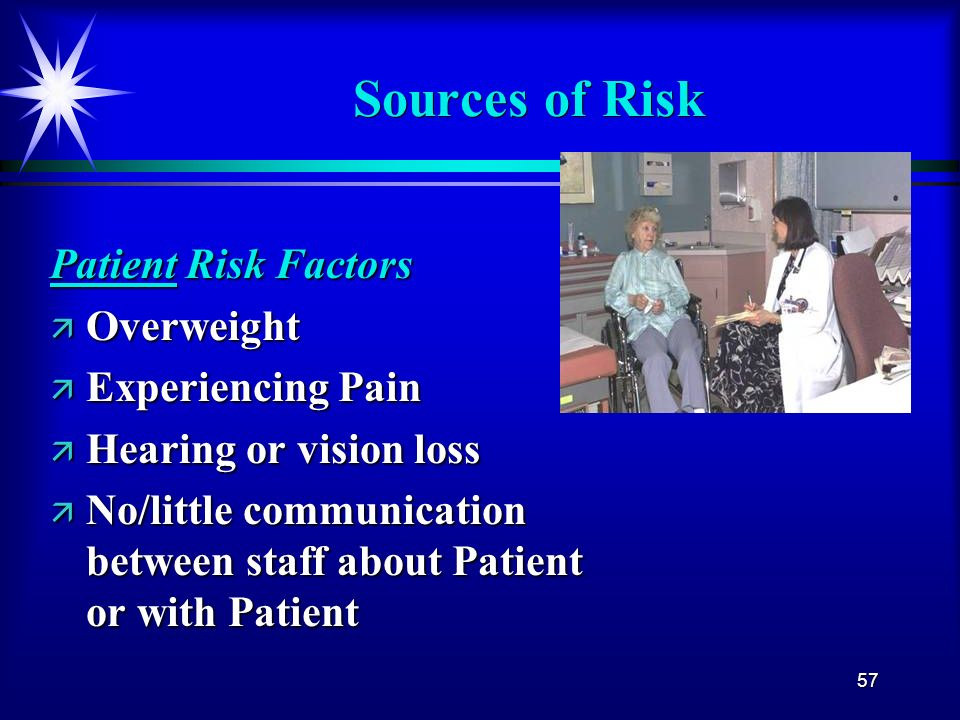 Sources of Risk Patient Risk Factors Overweight Experiencing Pain