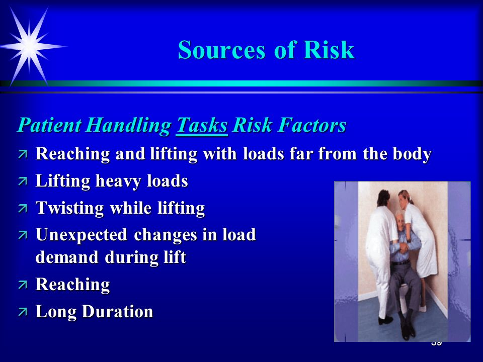Sources of Risk Patient Handling Tasks Risk Factors