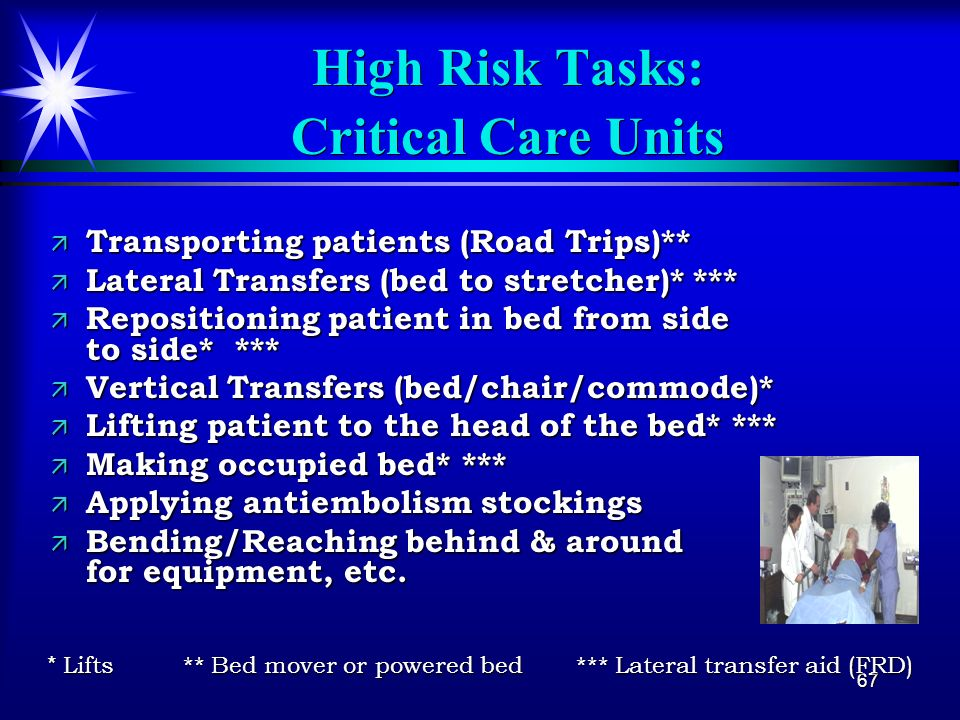 High Risk Tasks: Critical Care Units