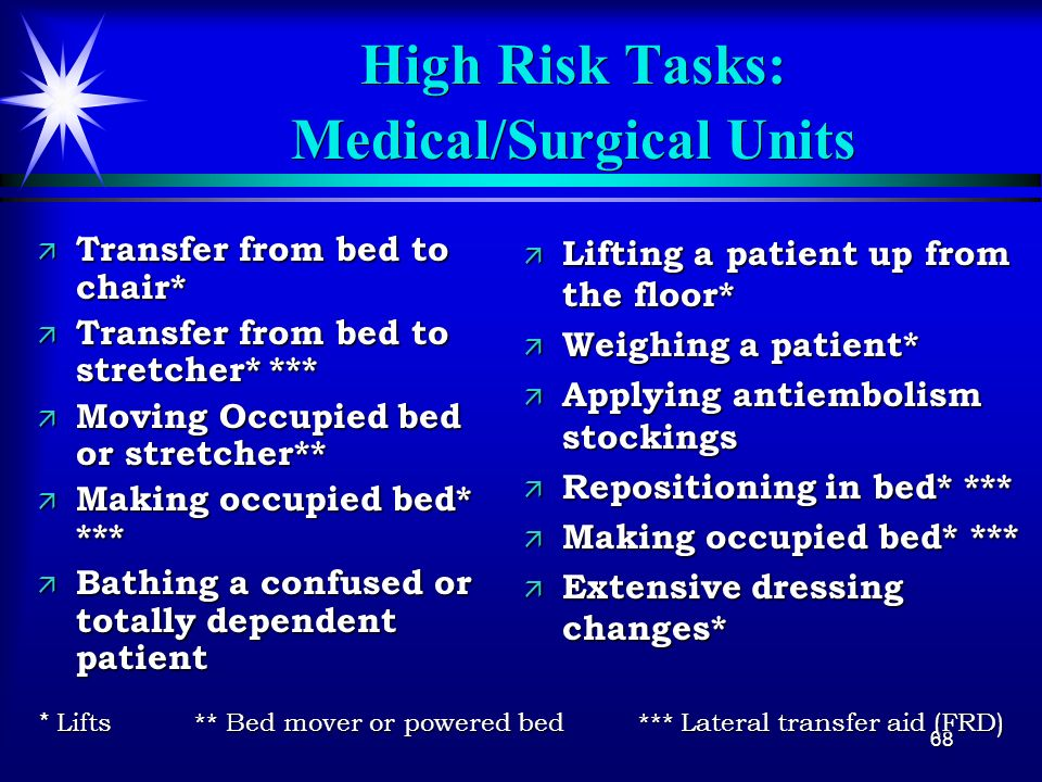 High Risk Tasks: Medical/Surgical Units