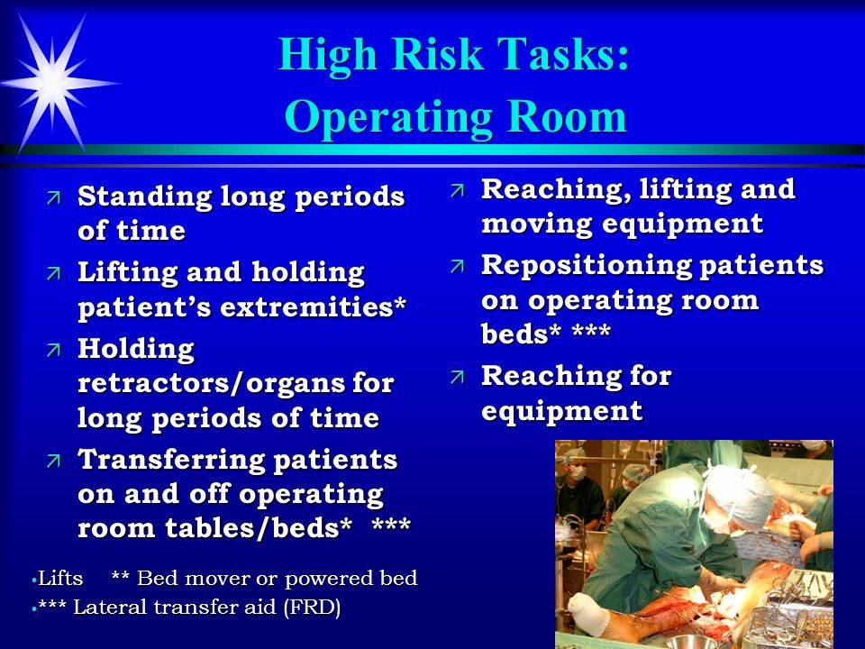 High Risk Tasks: Operating Room