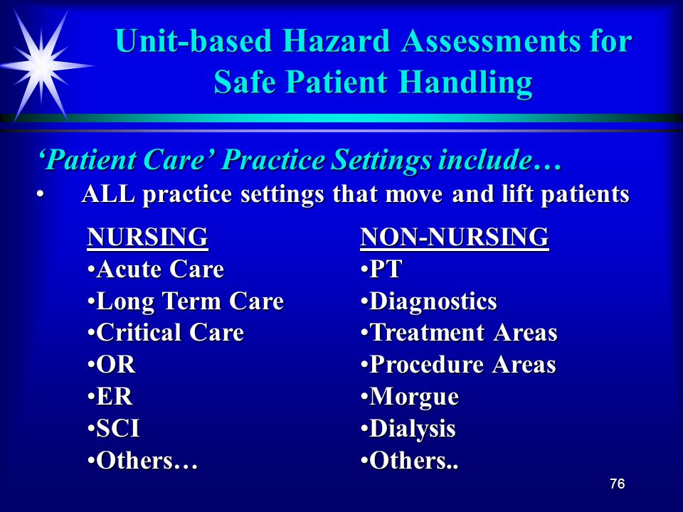 Unit-based Hazard Assessments for Safe Patient Handling
