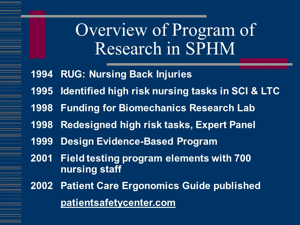 Overview of Program of Research in SPHM