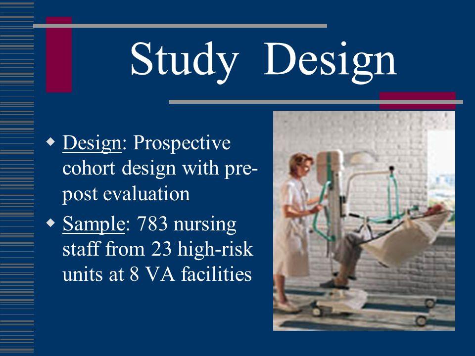 Study Design Design: Prospective cohort design with pre- post evaluation.