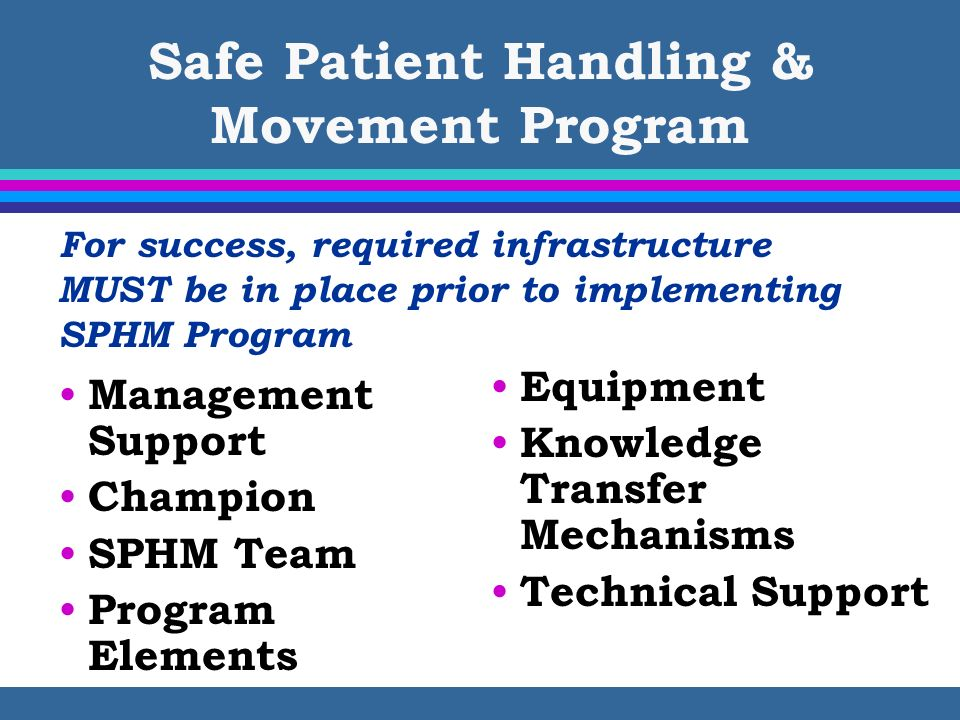 Safe Patient Handling & Movement Program