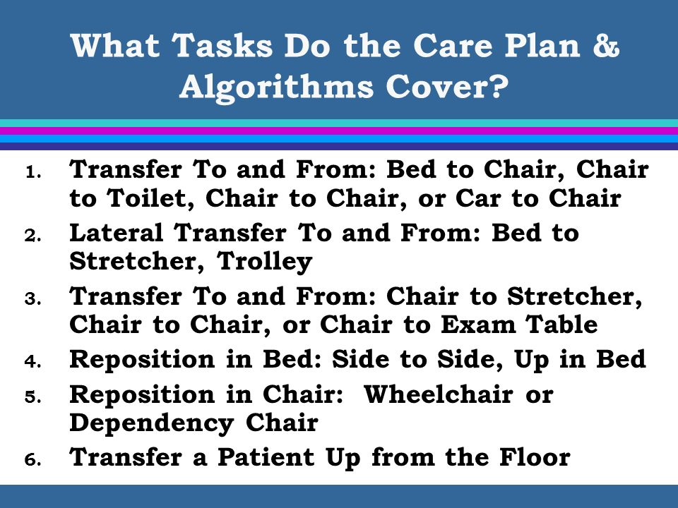 What Tasks Do the Care Plan & Algorithms Cover
