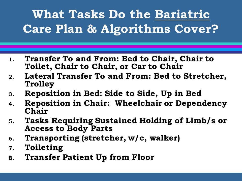 What Tasks Do the Bariatric Care Plan & Algorithms Cover