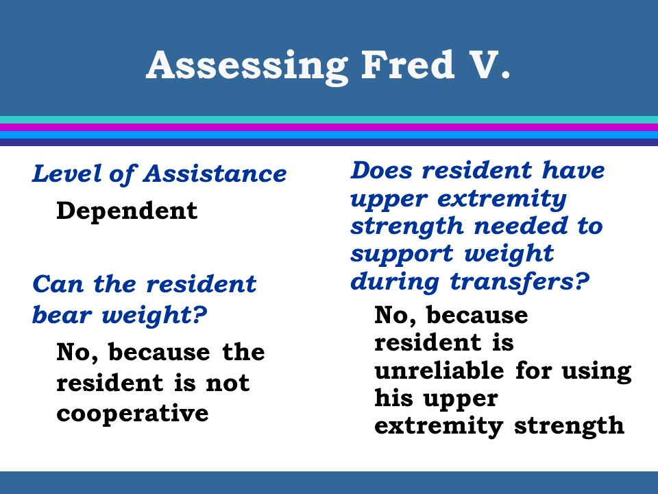 Assessing Fred V. Level of Assistance Dependent