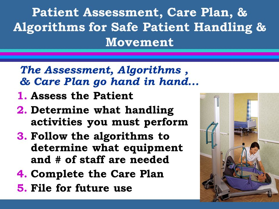 Patient Assessment, Care Plan, & Algorithms for Safe Patient Handling & Movement