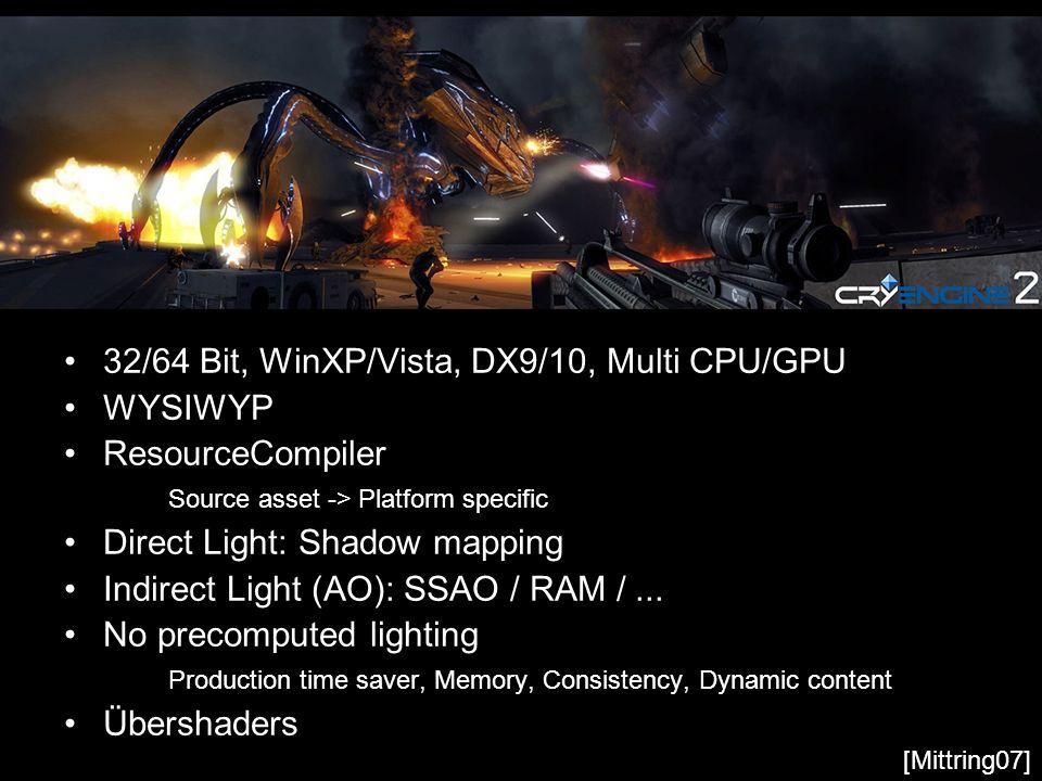 32/64 Bit, WinXP/Vista, DX9/10, Multi CPU/GPU WYSIWYP