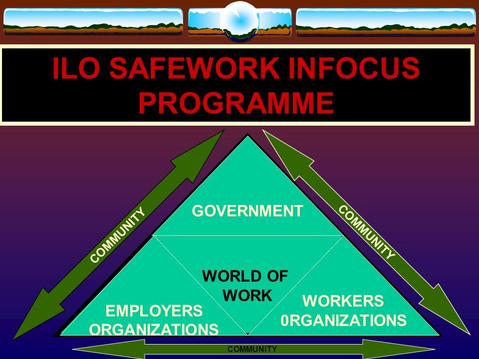 ILO SAFEWORK INFOCUS PROGRAMME